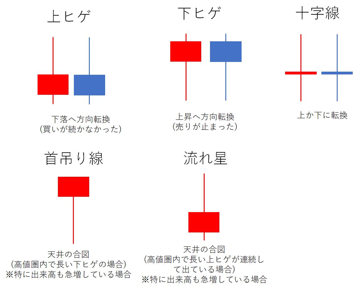 f:id:samurai0322:20210221213604p:plain