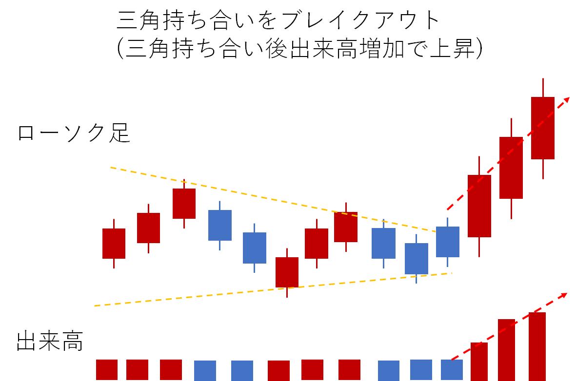f:id:samurai0322:20210221214056p:plain