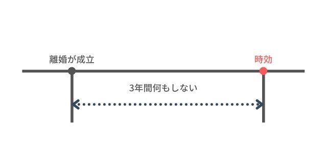 f:id:samuraigyou:20210307220146j:plain