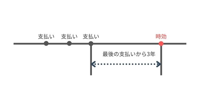 f:id:samuraigyou:20210307220318j:plain