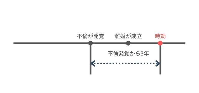 f:id:samuraigyou:20210307220415j:plain