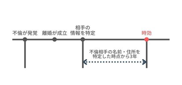 f:id:samuraigyou:20210307220455j:plain