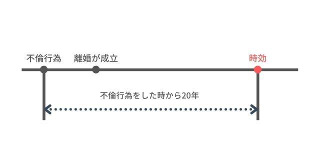 f:id:samuraigyou:20210307220510j:plain