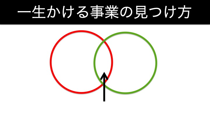 f:id:samurairyo:20190430112142j:plain