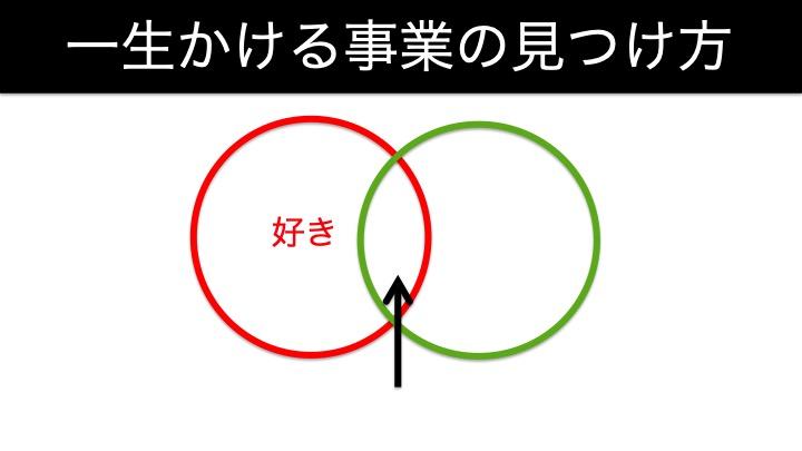 f:id:samurairyo:20190430112147j:plain