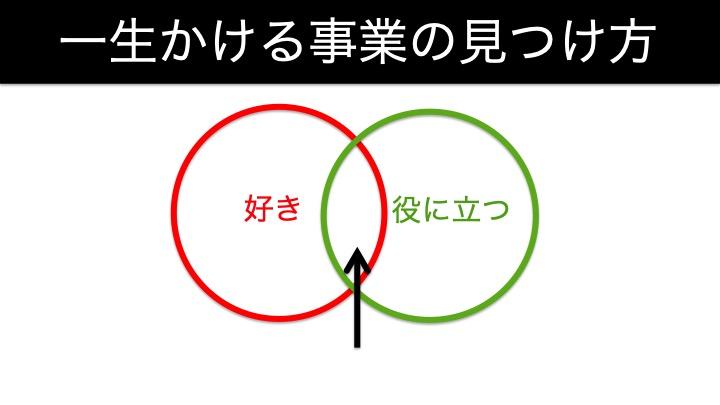 f:id:samurairyo:20190430112150j:plain