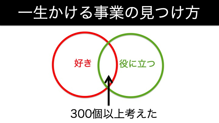 f:id:samurairyo:20190430112155j:plain