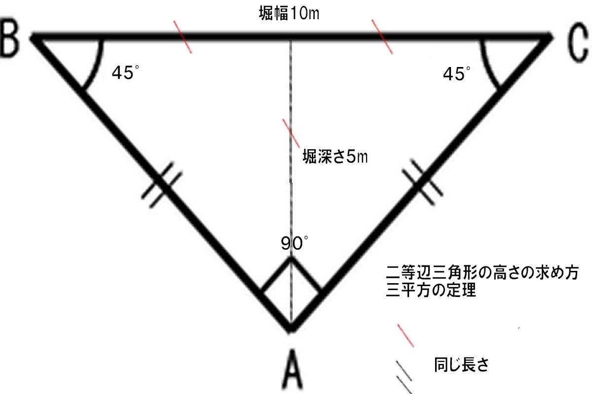 f:id:san-nin-syu:20210403225134j:plain