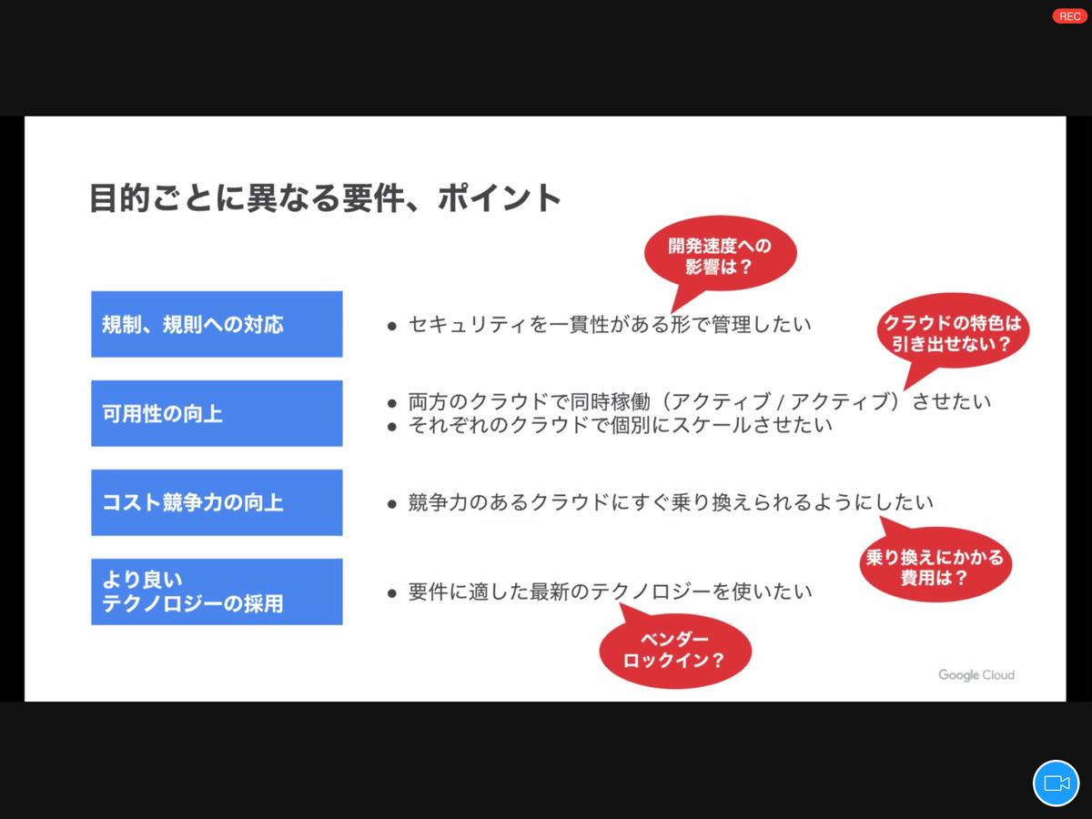 f:id:san-tak:20201010130435p:plain
