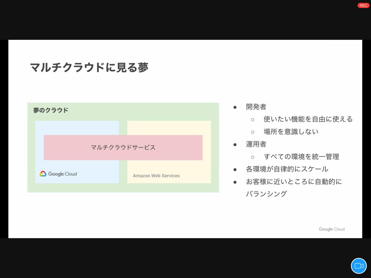 f:id:san-tak:20201010130752p:plain