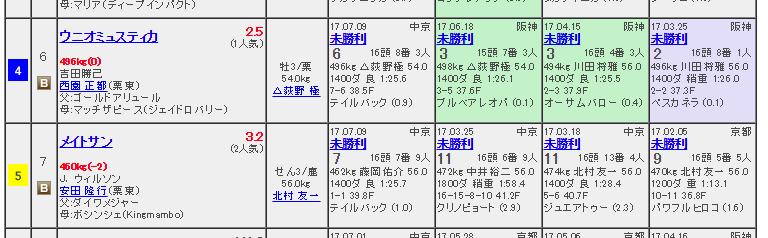 f:id:san100310:20170806114125p:plain