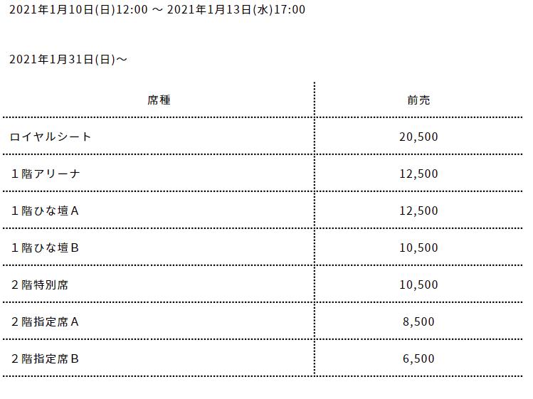 f:id:san1026:20210219054126p:plain