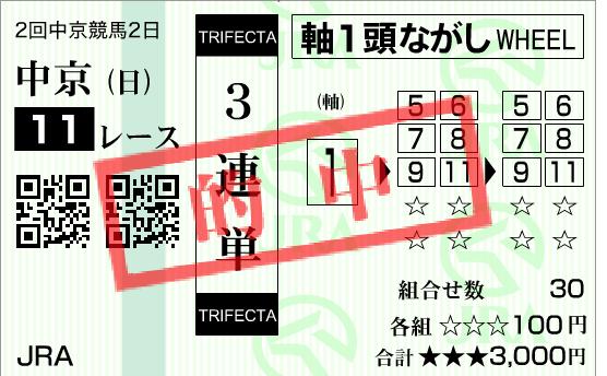 f:id:sanabitchkeiba:20190311175742p:plain