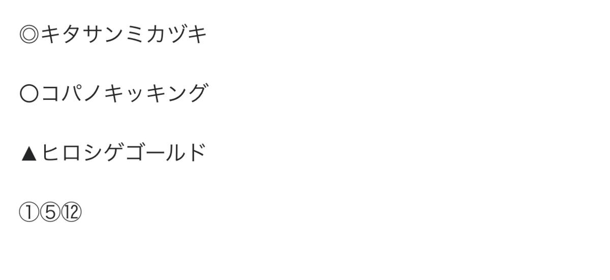 f:id:sanabitchkeiba:20190412023828p:plain