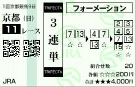 f:id:sanabitchkeiba:20200130000957p:plain