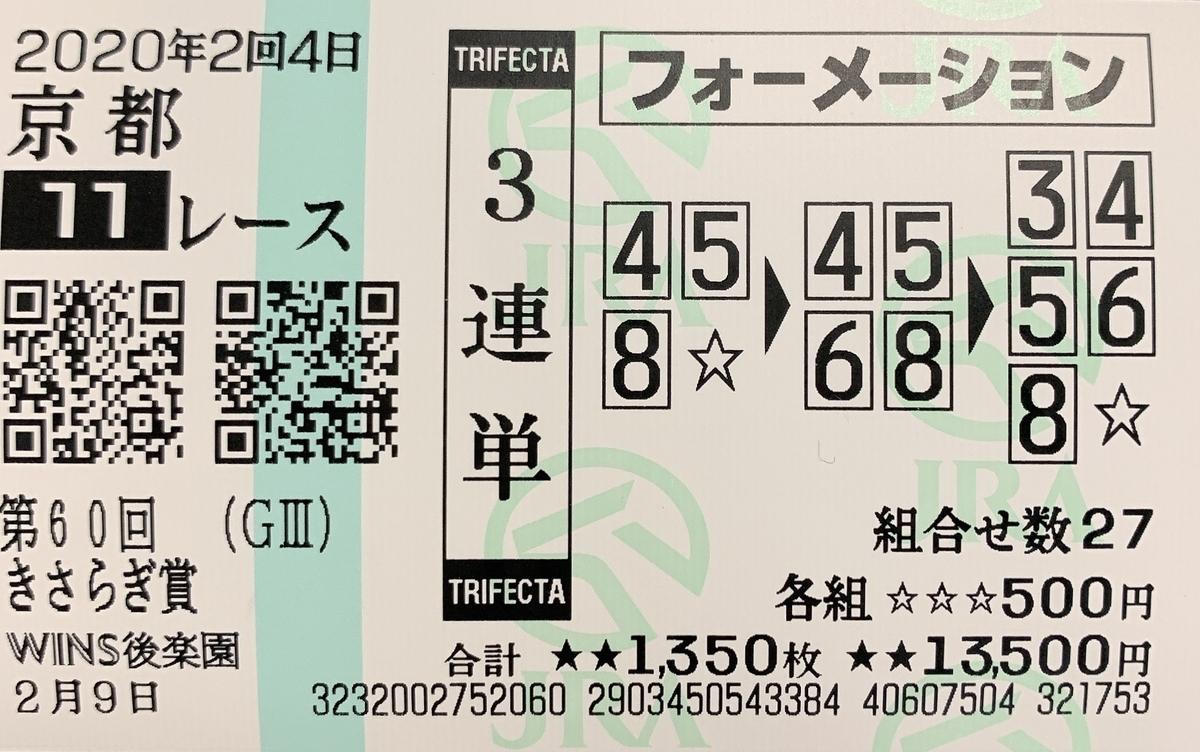 f:id:sanabitchkeiba:20200210122757j:plain
