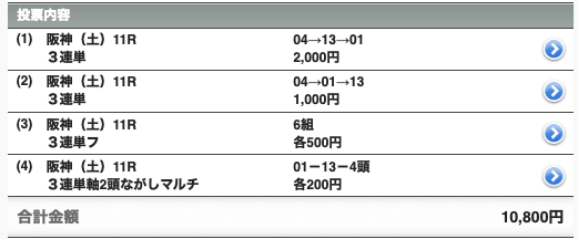 f:id:sanabitchkeiba:20200307142110p:plain