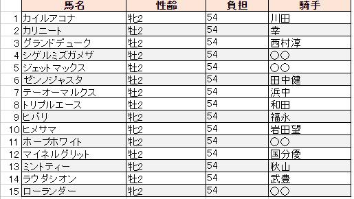 f:id:sanabitchkeiba2:20190827214017p:plain