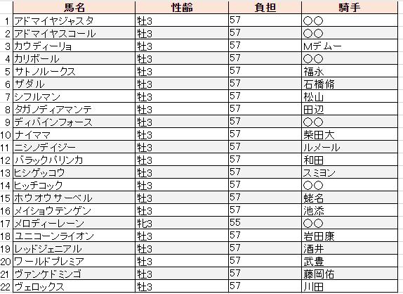 f:id:sanabitchkeiba2:20191014223022p:plain