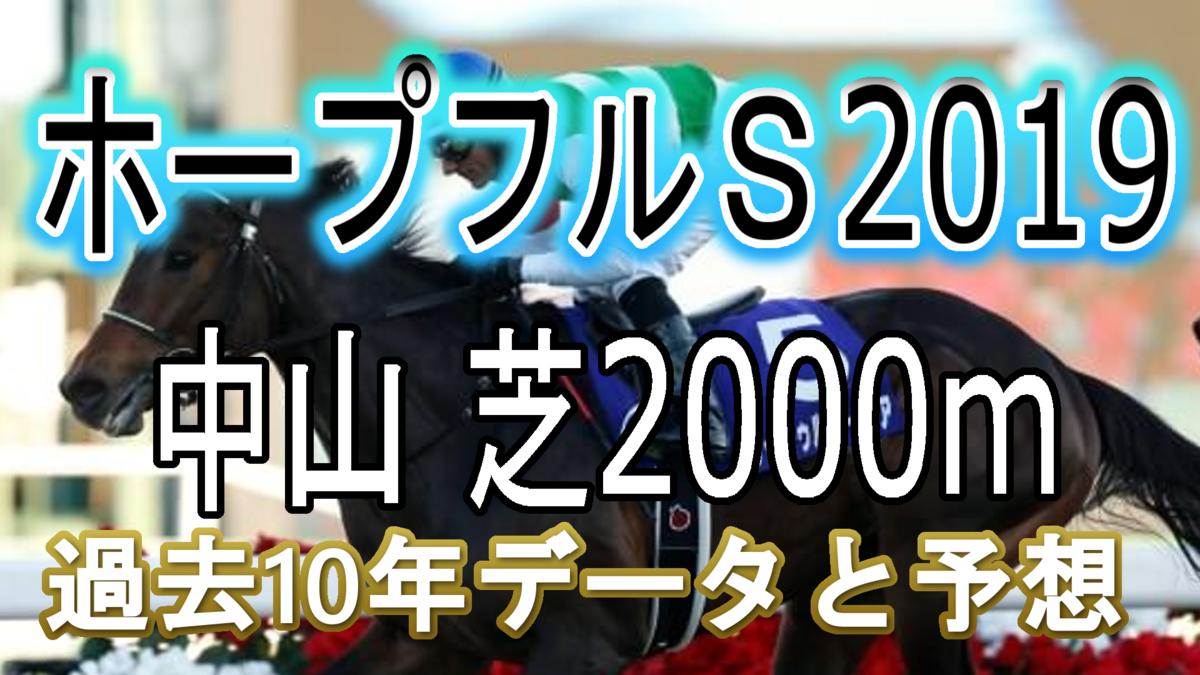 f:id:sanabitchkeiba2:20191224000632p:plain