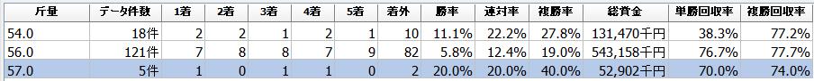 f:id:sanabitchkeiba2:20200106211846p:plain