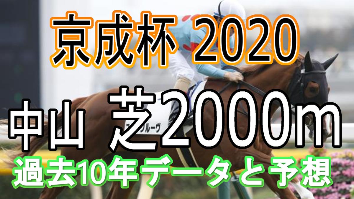 f:id:sanabitchkeiba2:20200114185506p:plain