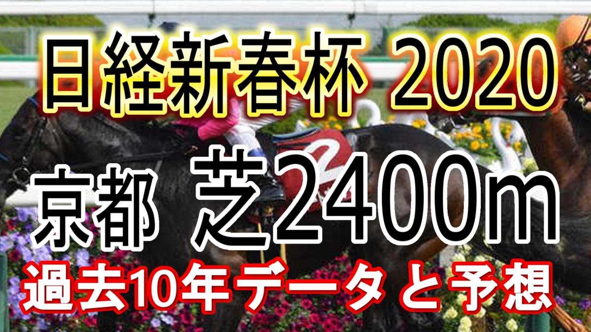 f:id:sanabitchkeiba2:20200114185544p:plain