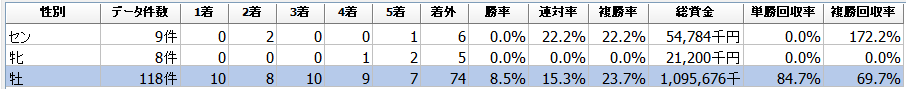 f:id:sanabitchkeiba2:20200120214145p:plain