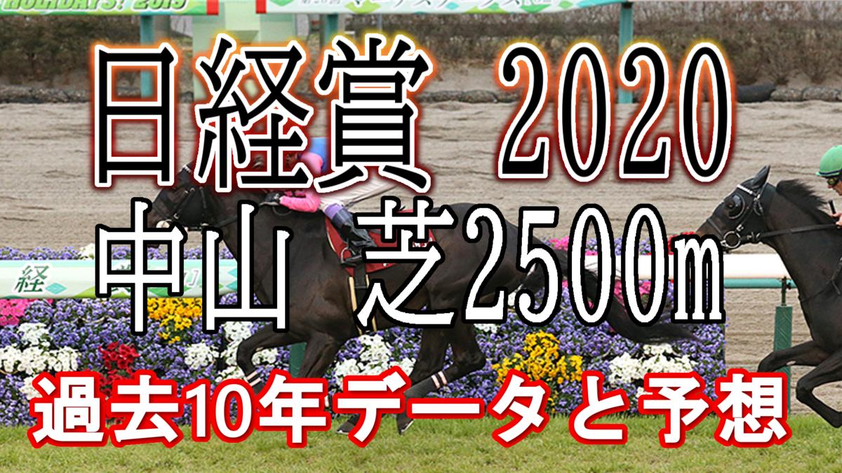 f:id:sanabitchkeiba2:20200323155415p:plain