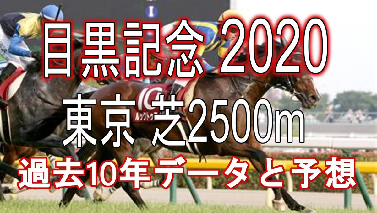 f:id:sanabitchkeiba2:20200525145848p:plain