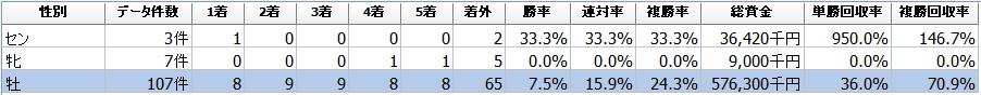 f:id:sanabitchkeiba2:20200804004929p:plain
