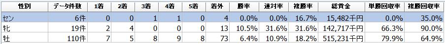 f:id:sanabitchkeiba2:20200908235644p:plain