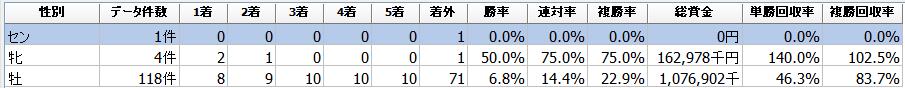 f:id:sanabitchkeiba2:20201009000909p:plain