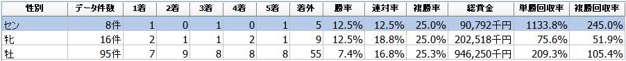 f:id:sanabitchkeiba2:20201009005956p:plain