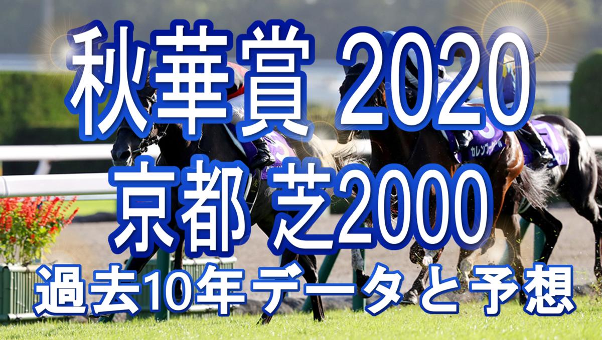 f:id:sanabitchkeiba2:20201012213837p:plain