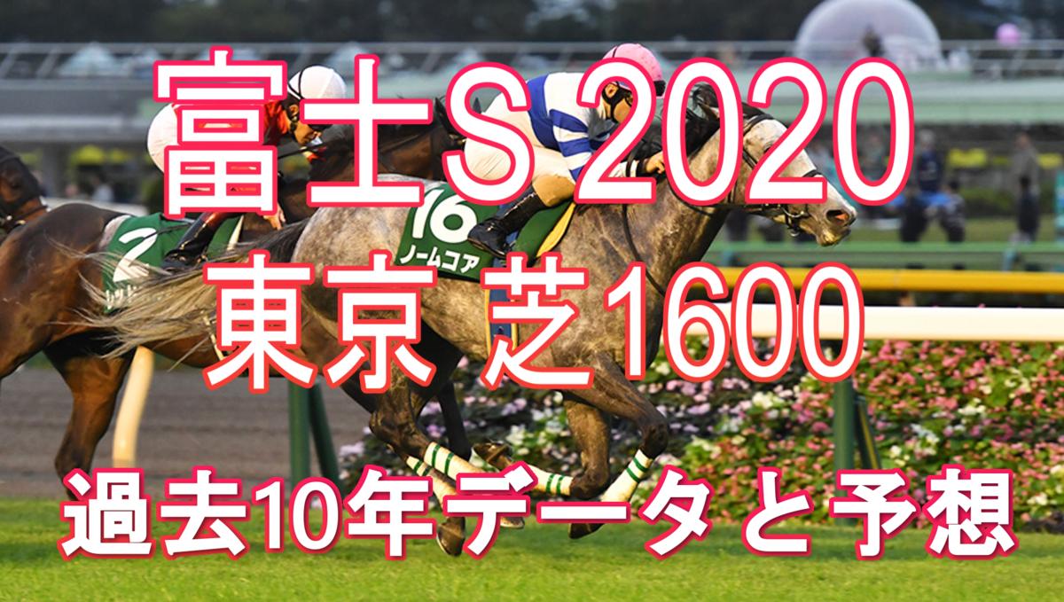 f:id:sanabitchkeiba2:20201019223040p:plain