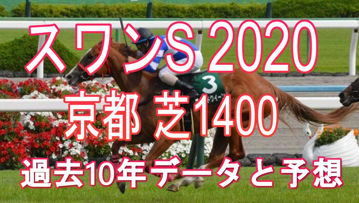 f:id:sanabitchkeiba2:20201026221413p:plain