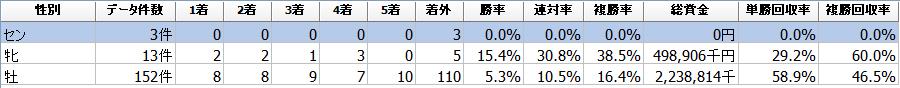 f:id:sanabitchkeiba2:20201026223646p:plain