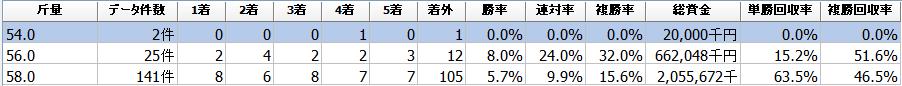 f:id:sanabitchkeiba2:20201026223732p:plain