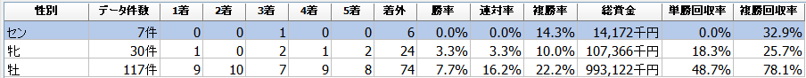 f:id:sanabitchkeiba2:20201027002133p:plain