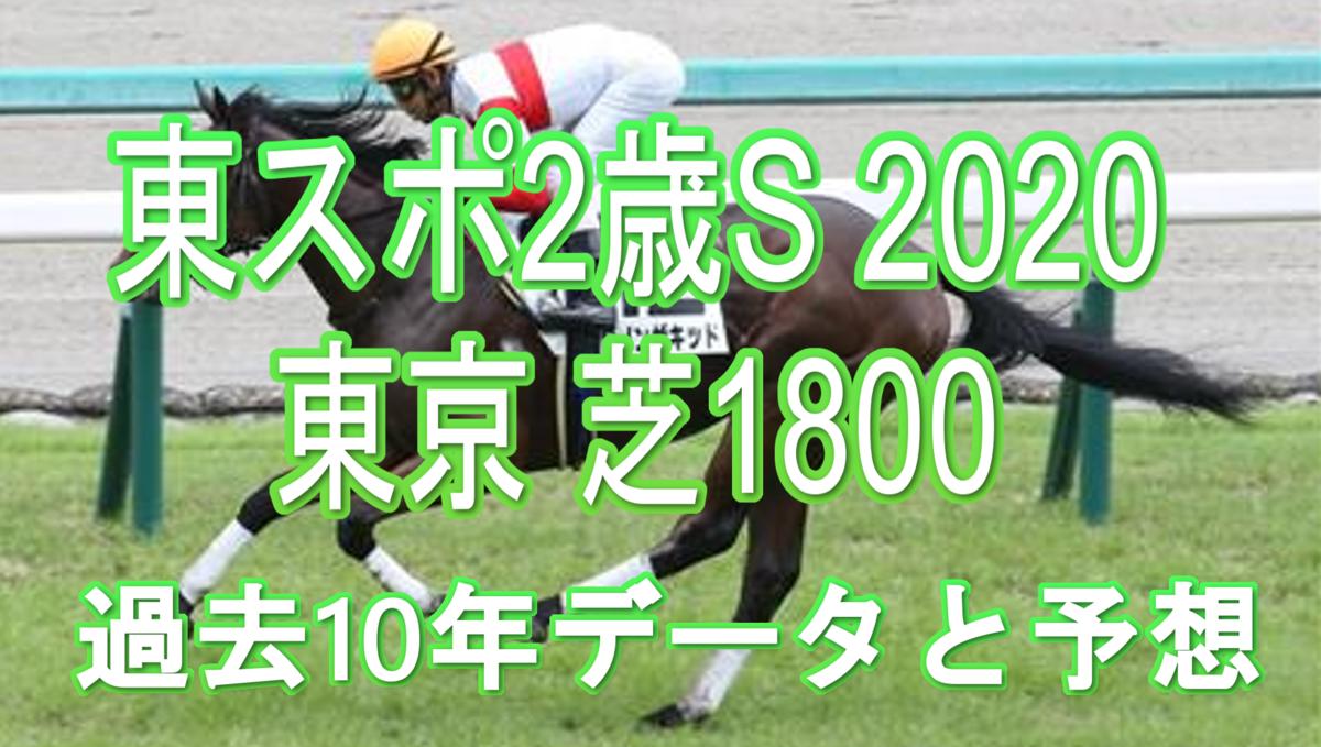 f:id:sanabitchkeiba2:20201119013753p:plain