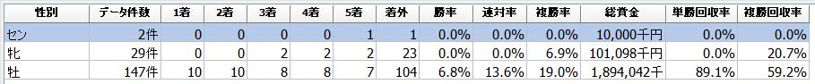 f:id:sanabitchkeiba2:20201119020211p:plain