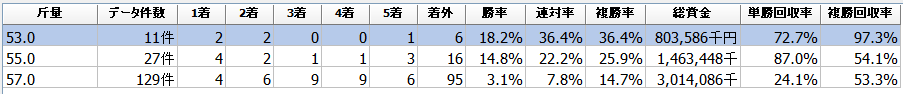 f:id:sanabitchkeiba2:20201126014344p:plain