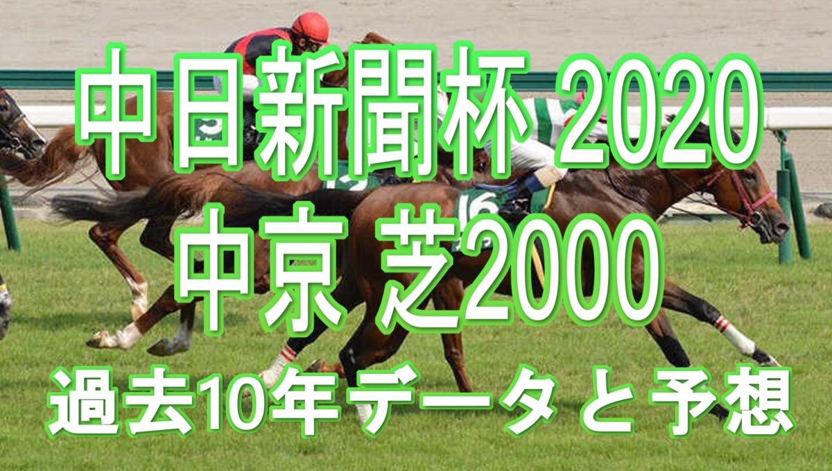 f:id:sanabitchkeiba2:20201207223855p:plain