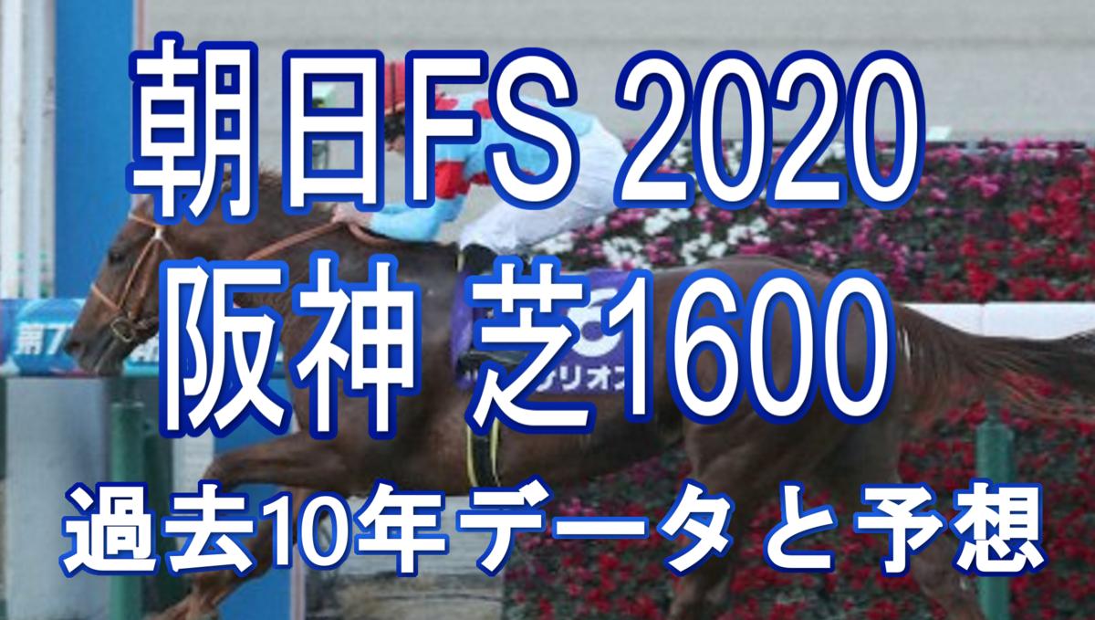 f:id:sanabitchkeiba2:20201214142338p:plain