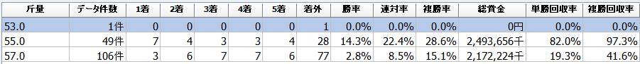 f:id:sanabitchkeiba2:20201224002217p:plain