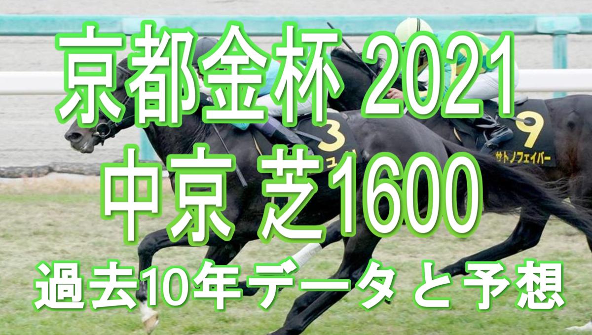 f:id:sanabitchkeiba2:20210102142014p:plain