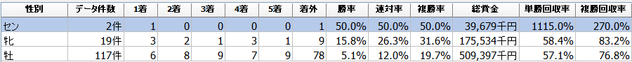 f:id:sanabitchkeiba2:20210108003155p:plain