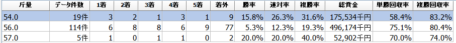 f:id:sanabitchkeiba2:20210108003240p:plain