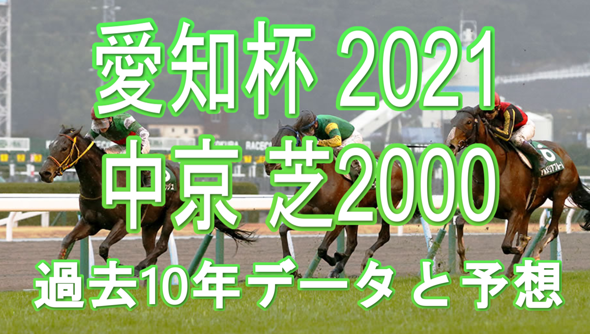 f:id:sanabitchkeiba2:20210113011346p:plain